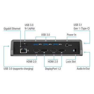 Picture of Universal USB-A 3.0 DV4K Docking Station