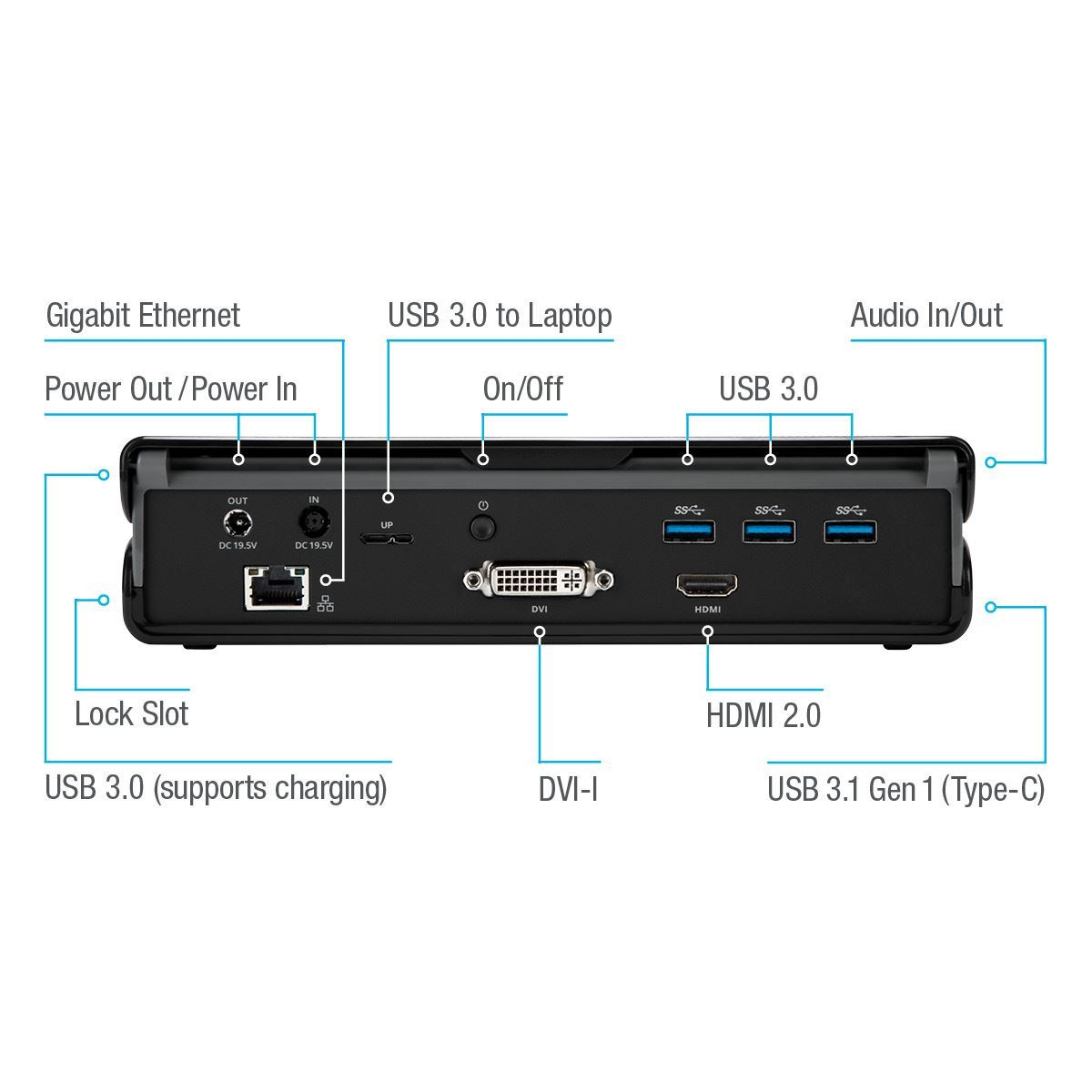 Universal USB-A 3.0 DV Docking Station with Power