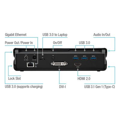 Picture of Universal USB-A 3.0 DV Docking Station with Power