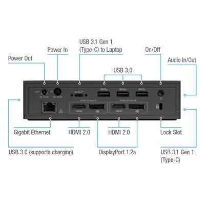 Bild von Universal USB-A DV4K Dockingstation mit Ladegerät