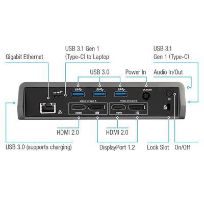 Bild von Universal USB-C DV4K Dockingstation mit Stromversorgung